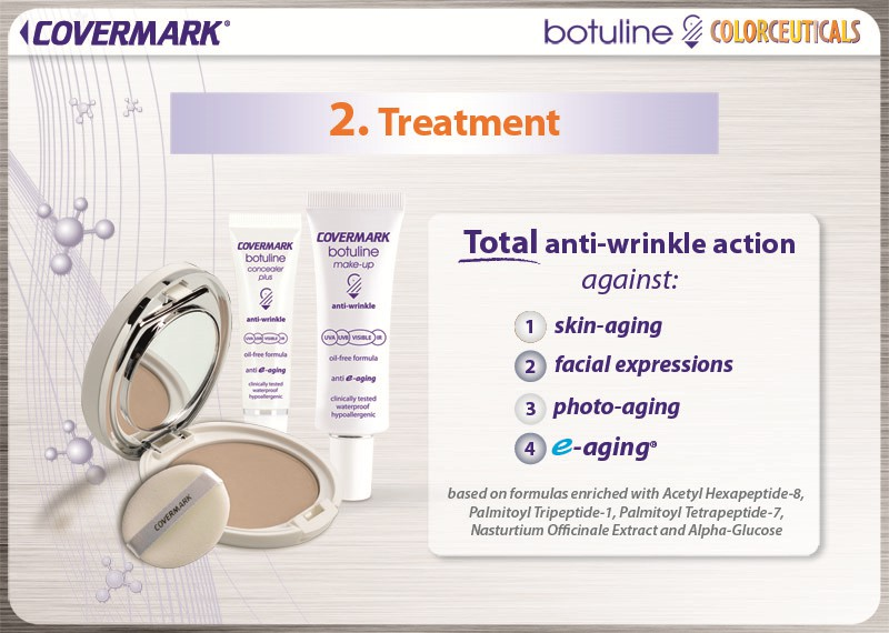 CMK112_BotulineTreatment copy
