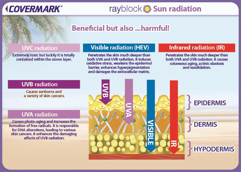 CMK304_RayblockRadiation copy